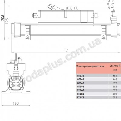 Электронагреватель Elecro 8Т39В Titan 9 кВт (400 В)