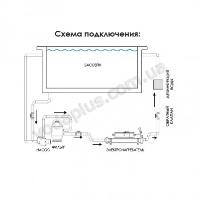 Электронагреватель Elecro 15 kw  8Т3BВ
