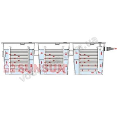 Проточный фильтр для пруда SunSun CBF 350 C-UV
