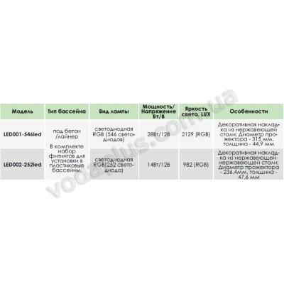 Прожектор светодиодный Aquaviva LED001-546led (нерж)