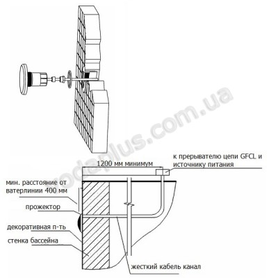 Прожектор светодиодный Aquaviva LED028 - 99led