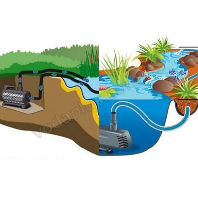 Насос для пруда Aquaking EGP2-16000 ECO