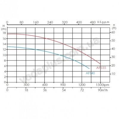 Противоток Emaux AFS40KIT 75 м3/час
