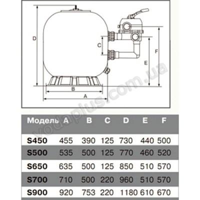 Фильтр Emaux S900 с боковым подключением