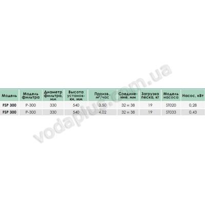 Фильтрационная установка Emaux FSP300-ST20 3,5 м3/час