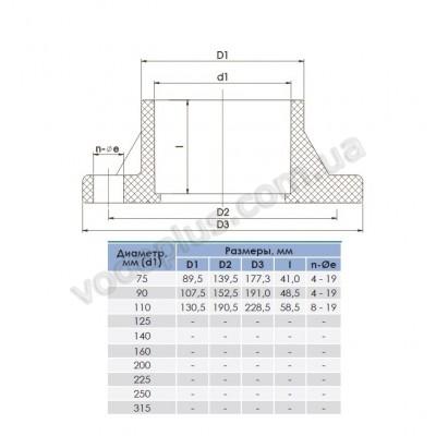 Фланец PVC ERA 110 мм