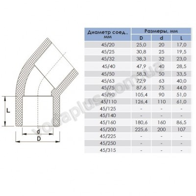 Колено PVC ERA  45°/50 мм.