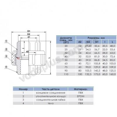 Муфта PVC ERA разборная клей-клей 25 мм