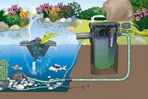 Какие есть фильтры для пруда и водоема