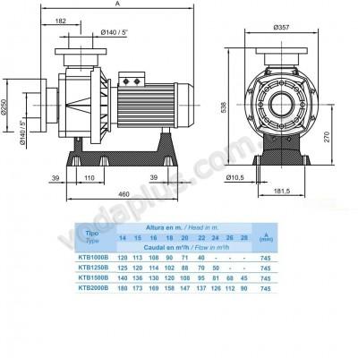 Насос для бассейна Hayward KTB 1000 T2.B (400 В) 120 м3/час