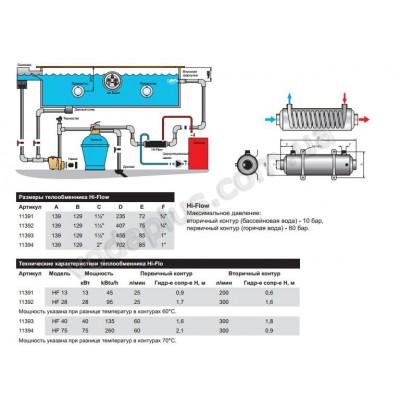Теплообменник спиральный Pahlen Hi-Flow 28 kW