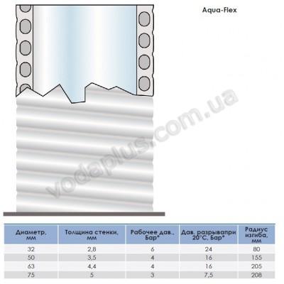 Труба гибкая Aquaviva Flex 40 мм