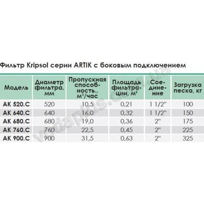 Фильтр Kripsol Artik AK520 боковое подключение