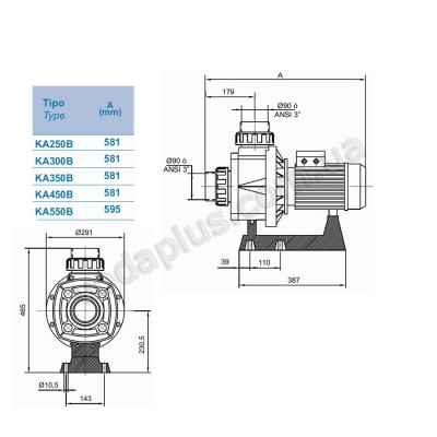 Насос для бассейна Hayward KA 550 (400 В) 78 м3/час