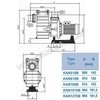 Насос для бассейна Hayward KAN 1020 (400 В) 115,6 м3/час