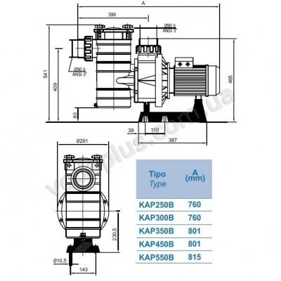 Насос для бассейна Hayward KAP 550 (400 В) 76 м3/час