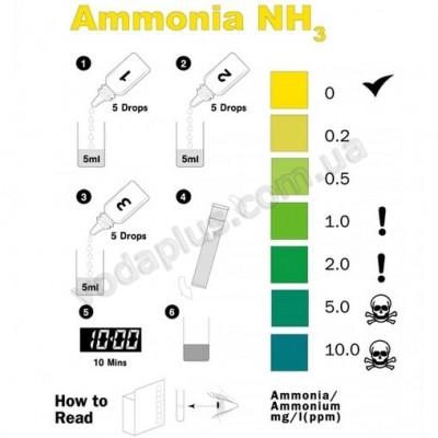 Тест NT Labs Pondlab Ammonia Test Kit