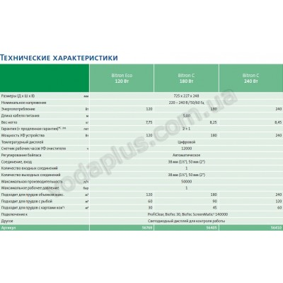 УФ стерилизатор для пруда Oase Bitron Eco 240 W