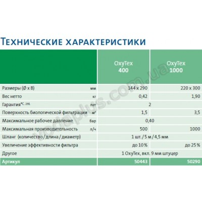 Аэратор для пруда Oase OxyTex Set 500