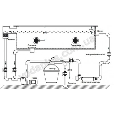 Электронагреватель Pahlen 9,0 kW