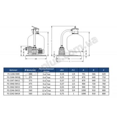 Фильтрационная установка Pentair FS-15A6-SW10, 6 м3/час с насосом SW-10M