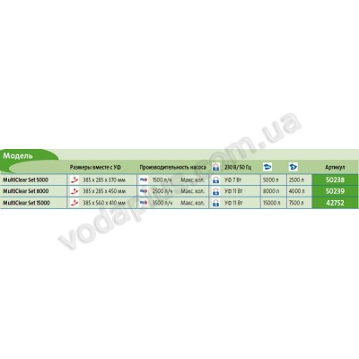 Комплект фильтрации Pontec MultiClear Set 8000 для пруда