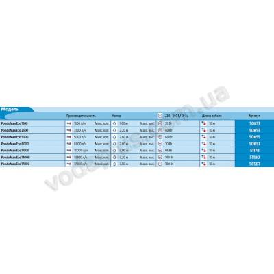 Насос для пруда Pontec PondoMax Eco 14000