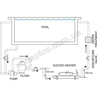 Электронагреватель 18 kW с термостатом EWT 80-70/18