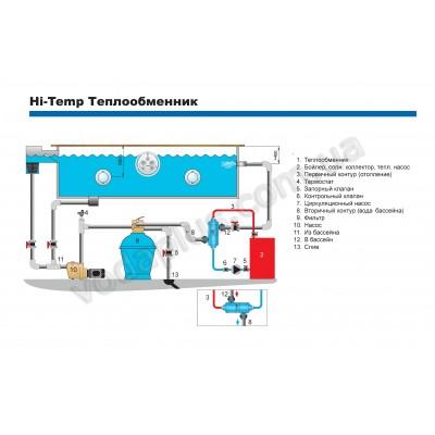 Теплообменник (спиральный) Pahlen Hi-Temp 75 kW
