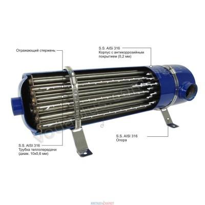 Теплообменник Emaux 75 кВт